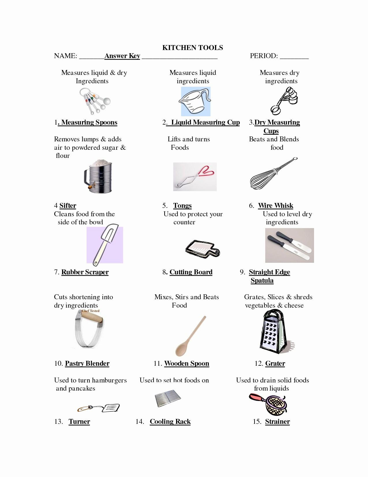 Charming List Of Kitchen Utensils And Their Uses With Pictures   Full Size Of Kitchen:attractive Kitchen Utensils And Their Uses Tools  Equipments Equipment Names Cooking ...