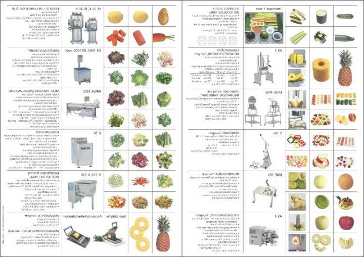 List of kitchen utensils and their uses with pictures full for Kitchen equipment and their uses