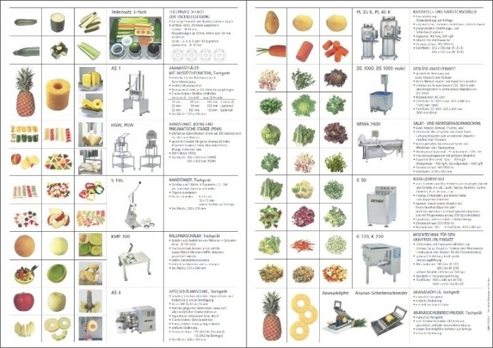 Ordinary List Of Kitchen Utensils And Their Uses With Pictures   Kitchen Tools And Equipments And Their UsesKitchen Tools And Equipment Their  Uses Pdf Kitchenxcyyxh