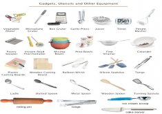 Great List Of All Kitchen Items Kitchen:Common Kitchen Utensils Names  Pretty Common Kitchen Utensils Names Decoration Lovely List Gorgeous Style
