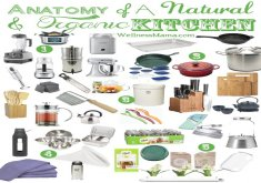 Marvelous List Of All Kitchen Items   Essential Items For A Natural Kitchen